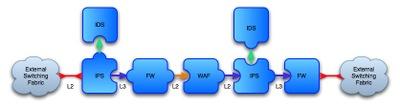 Trafficflow_3