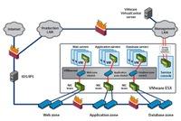 Vmwaredmz_virtualization